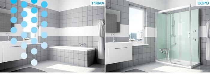 Vasca da bagno con porta e doccia - Trasformazione vasca in doccia torino ...